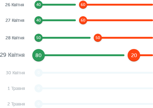 Картинки блоков статистики